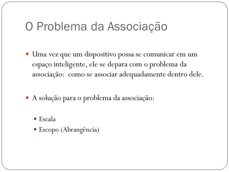 O Problema da Associação