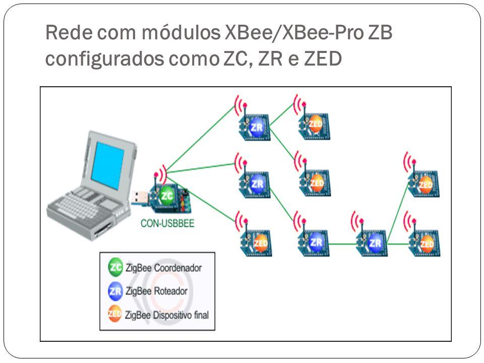 Rede com módulos XBee/XBee-Pro ZB configurados como ZC, ZR e ZED