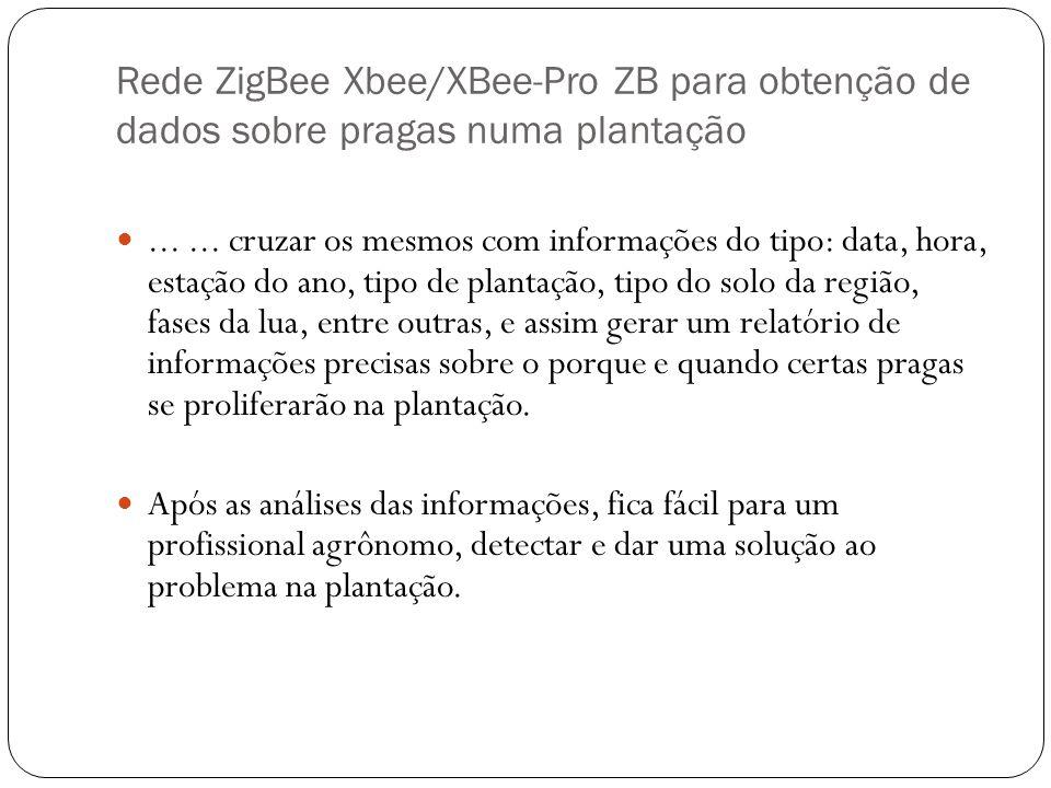Rede ZigBee Xbee/XBee-Pro ZB para obtenção de dados sobre pragas numa plantação