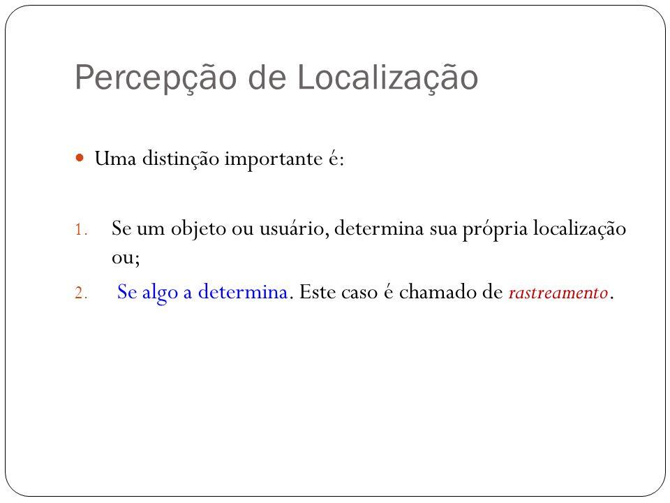 Percepção de Localização