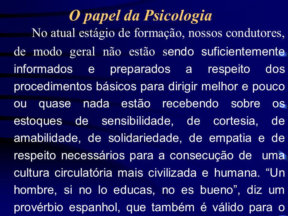 O papel da Psicologia