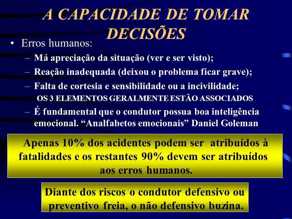 A CAPACIDADE DE TOMAR DECISÕES