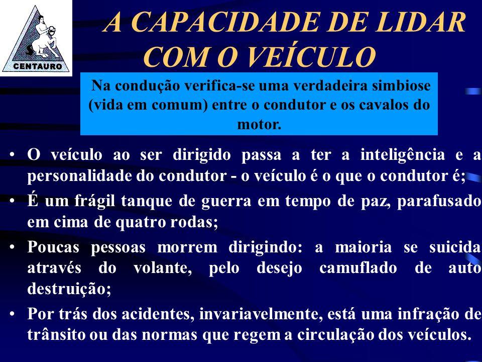 A CAPACIDADE DE LIDAR COM O VEÍCULO