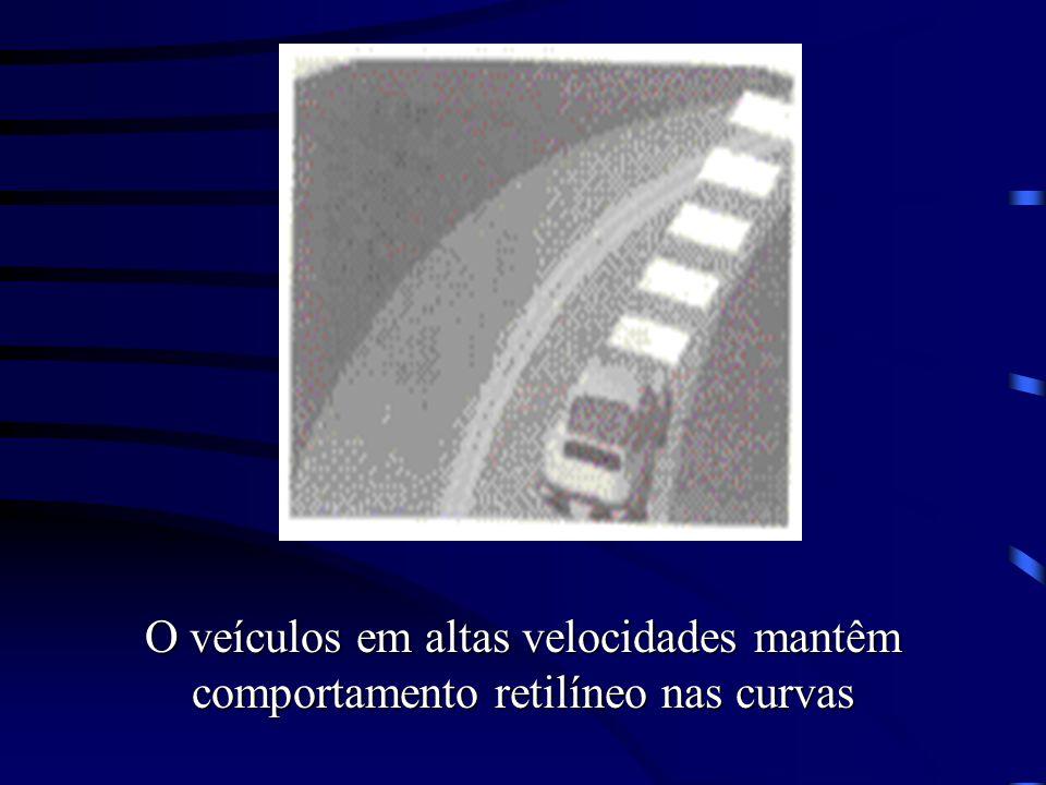 O veículos em altas velocidades mantêm comportamento retilíneo nas curvas