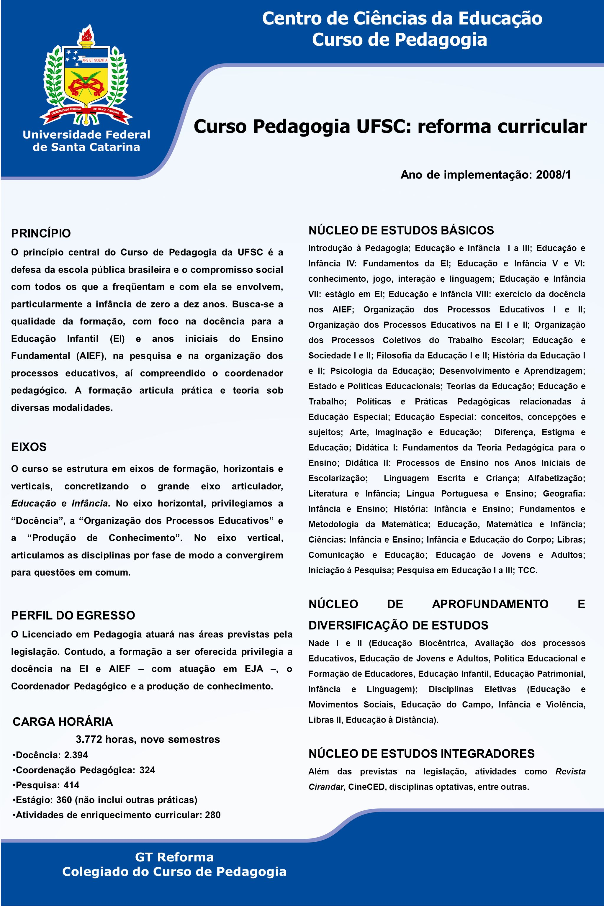 Curso Pedagogia UFSC: reforma curricular