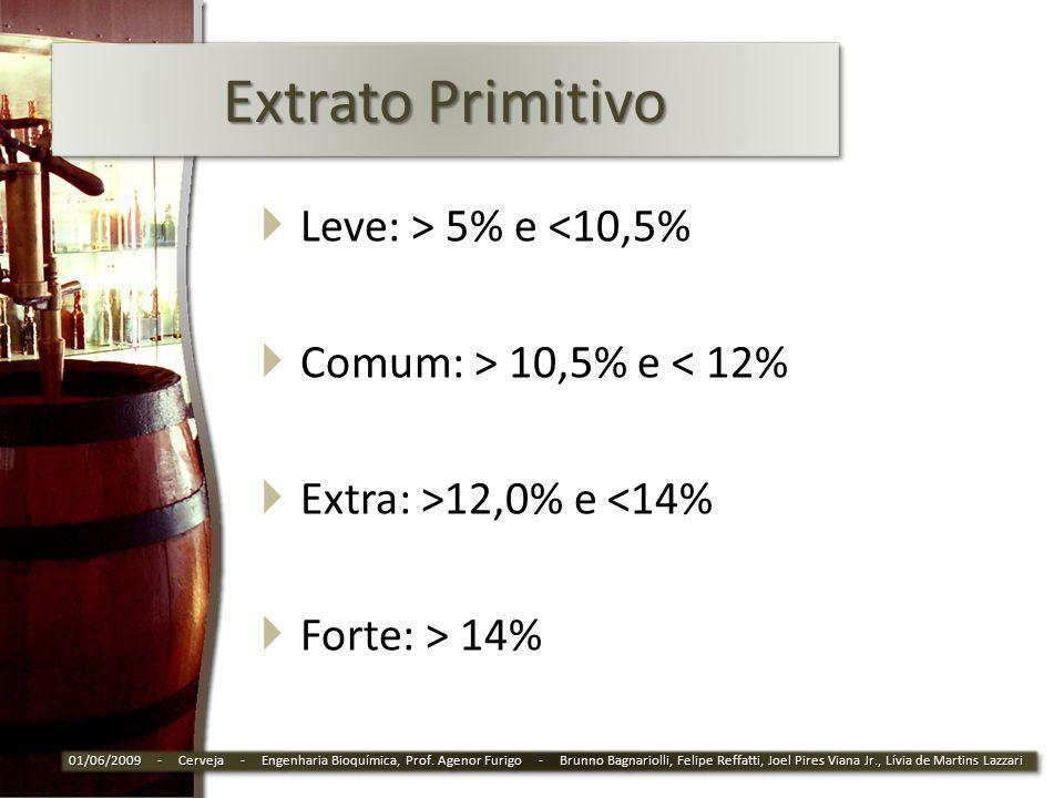 Extrato Primitivo Leve: > 5% e <10,5%