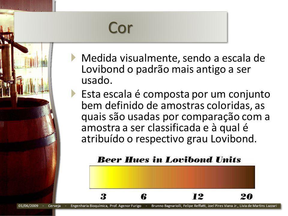 Cor Medida visualmente, sendo a escala de Lovibond o padrão mais antigo a ser usado.
