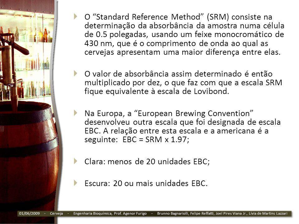 Clara: menos de 20 unidades EBC; Escura: 20 ou mais unidades EBC.