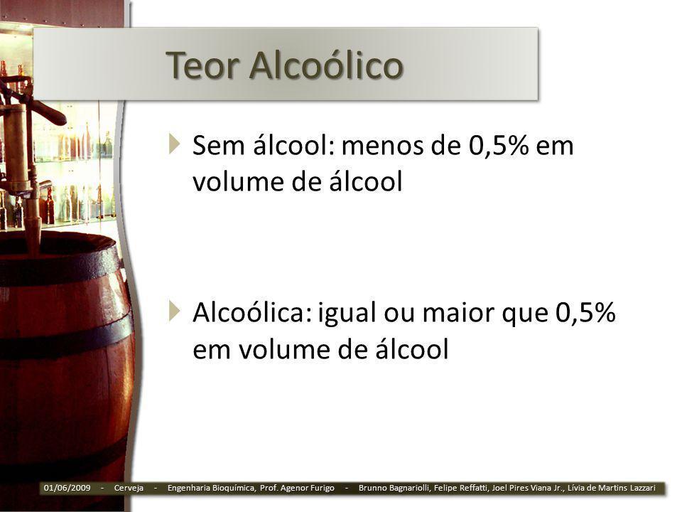 Teor Alcoólico Sem álcool: menos de 0,5% em volume de álcool