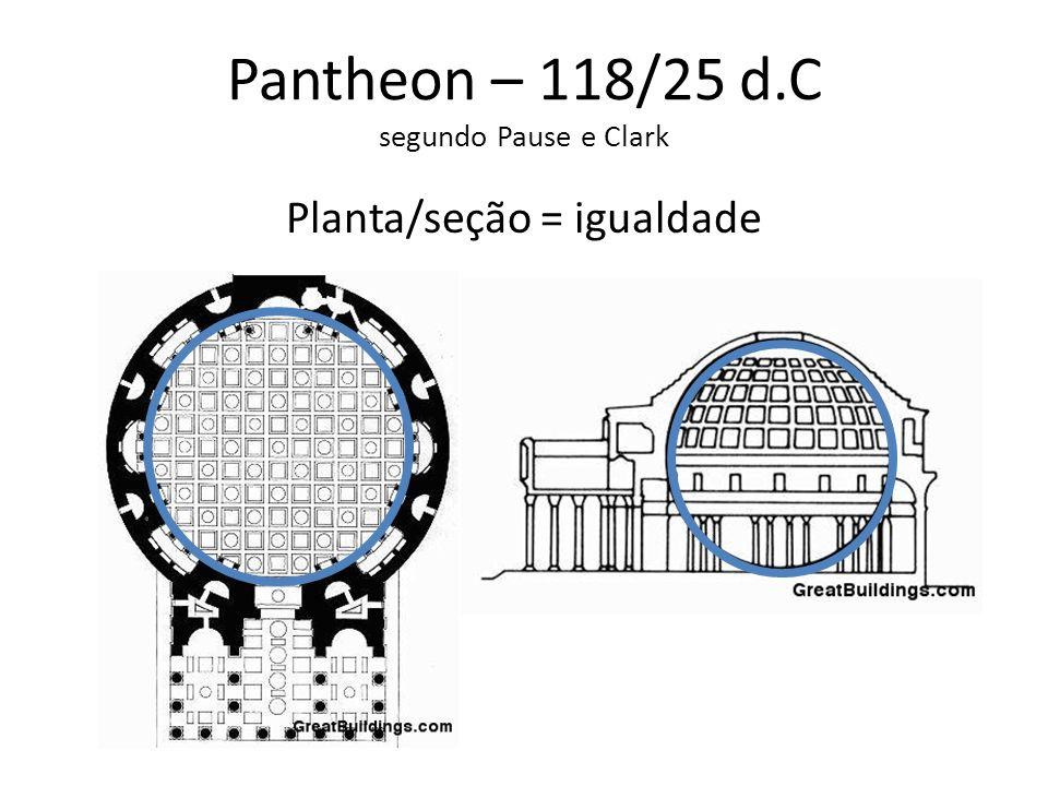 Pantheon – 118/25 d.C segundo Pause e Clark