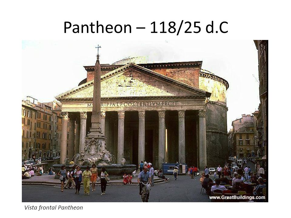 Pantheon – 118/25 d.C Vista frontal Pantheon