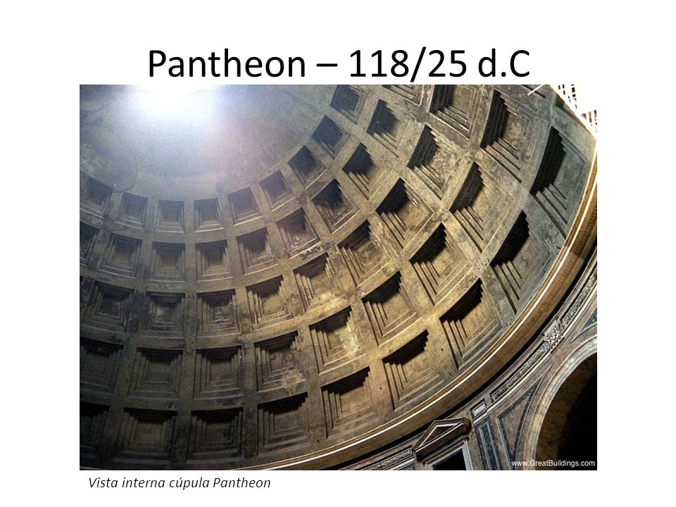 Pantheon – 118/25 d.C Vista interna cúpula Pantheon