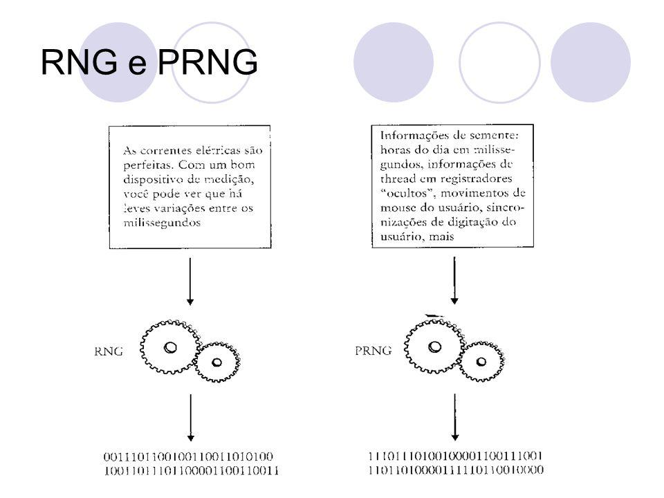 RNG e PRNG