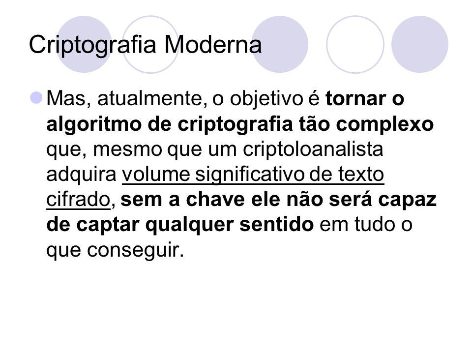 Criptografia Moderna