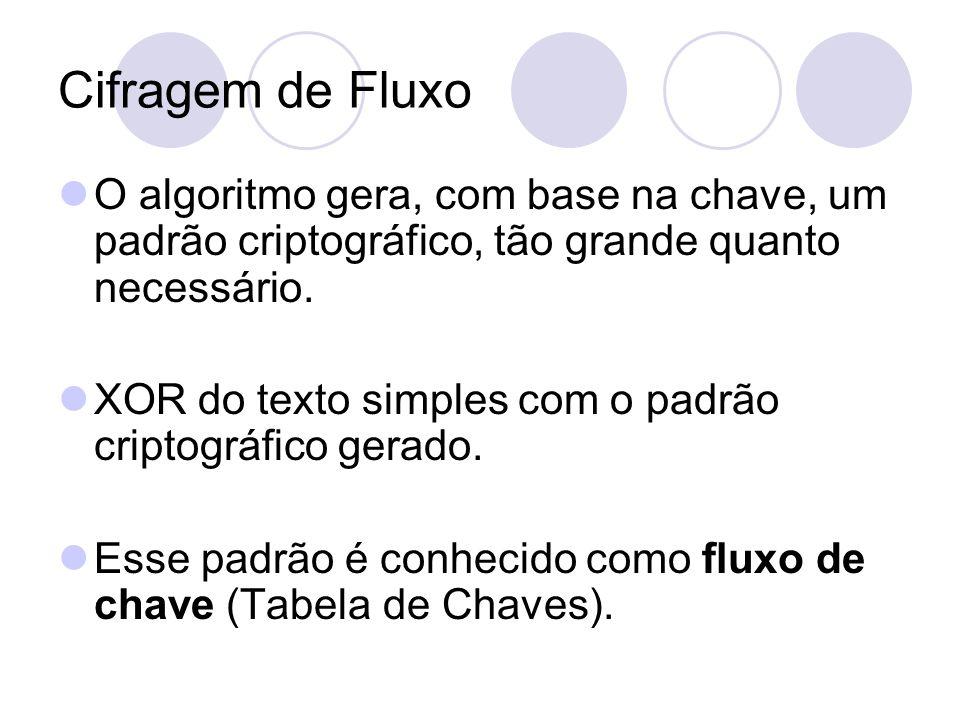 Cifragem de Fluxo O algoritmo gera, com base na chave, um padrão criptográfico, tão grande quanto necessário.