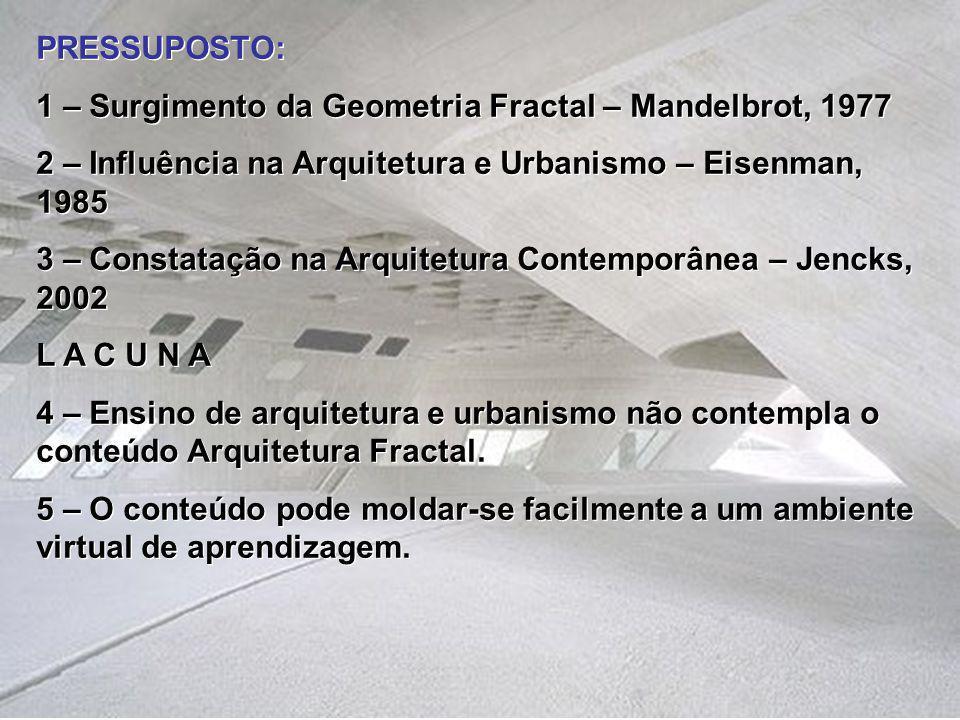 PRESSUPOSTO: 1 – Surgimento da Geometria Fractal – Mandelbrot, 1977. 2 – Influência na Arquitetura e Urbanismo – Eisenman, 1985.