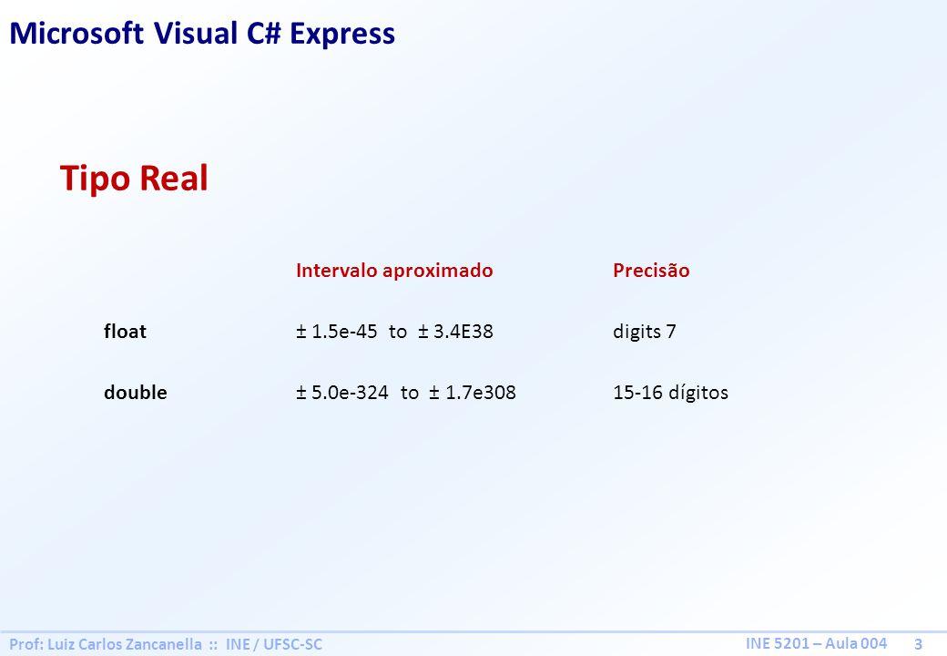 Tipo Real Microsoft Visual C# Express Intervalo aproximado Precisão