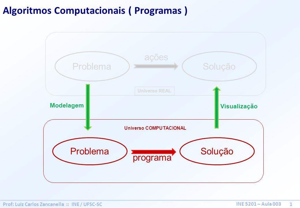 Algoritmos Computacionais ( Programas )