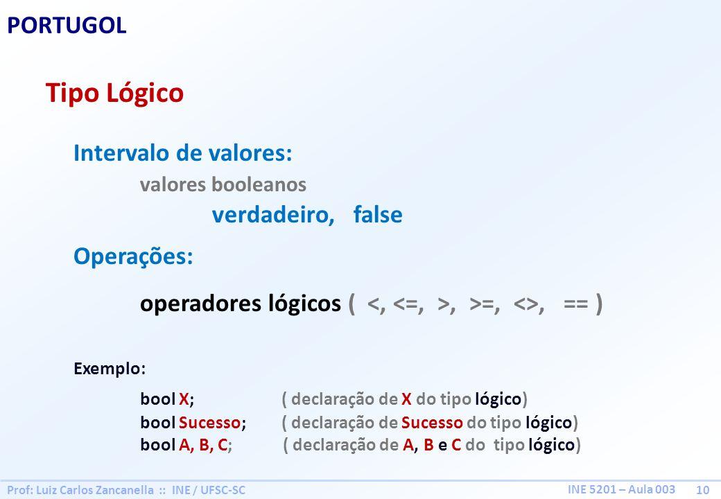 Tipo Lógico PORTUGOL Intervalo de valores: valores booleanos