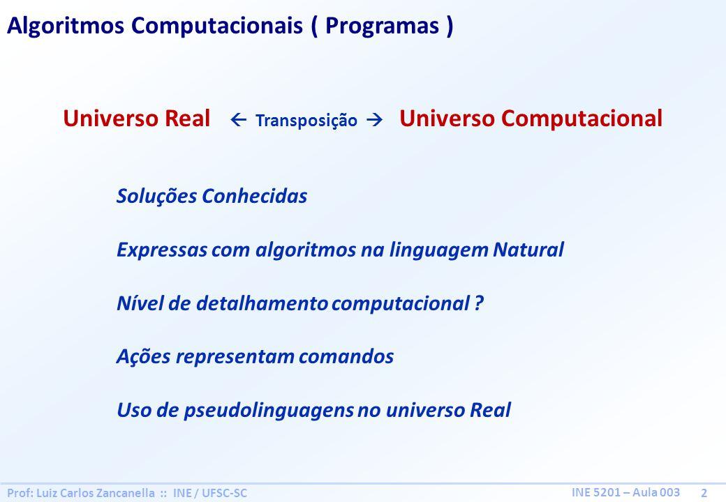 Universo Real  Transposição  Universo Computacional