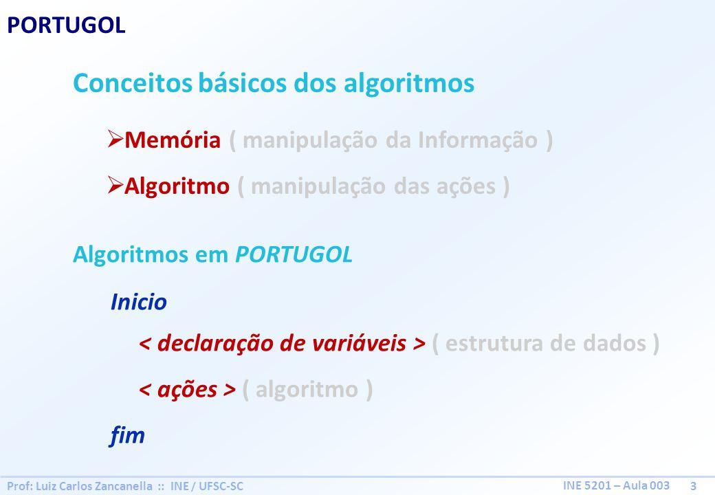 Conceitos básicos dos algoritmos Memória ( manipulação da Informação )