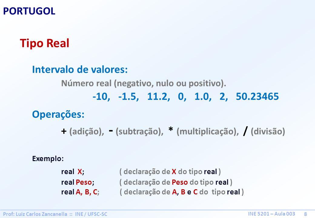 Tipo Real PORTUGOL Intervalo de valores: