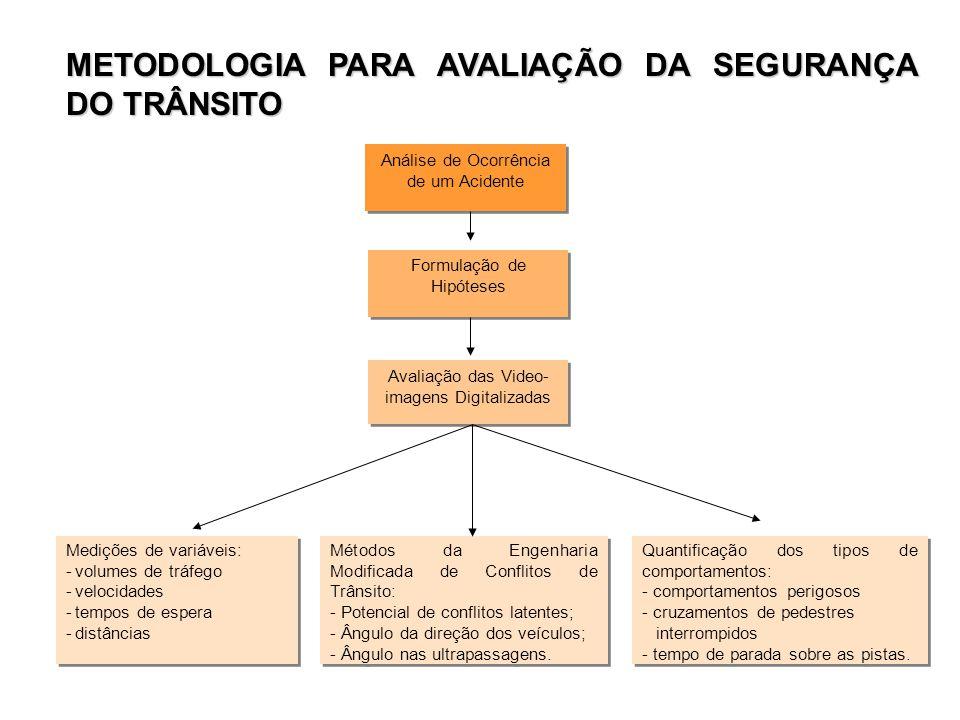 METODOLOGIA PARA AVALIAÇÃO DA SEGURANÇA DO TRÂNSITO