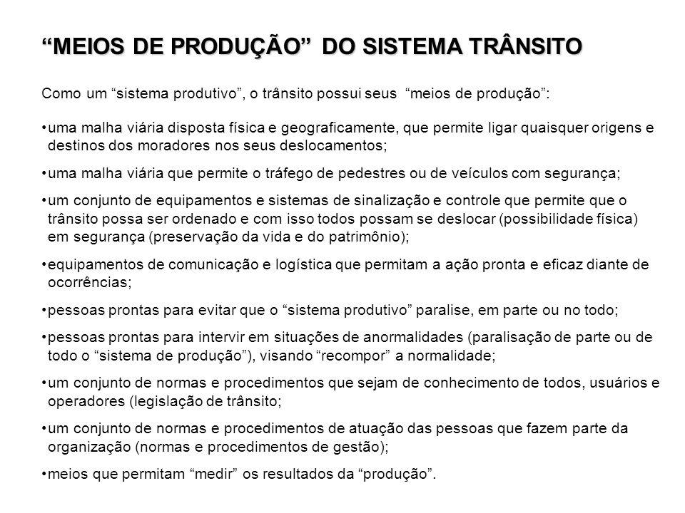 MEIOS DE PRODUÇÃO DO SISTEMA TRÂNSITO