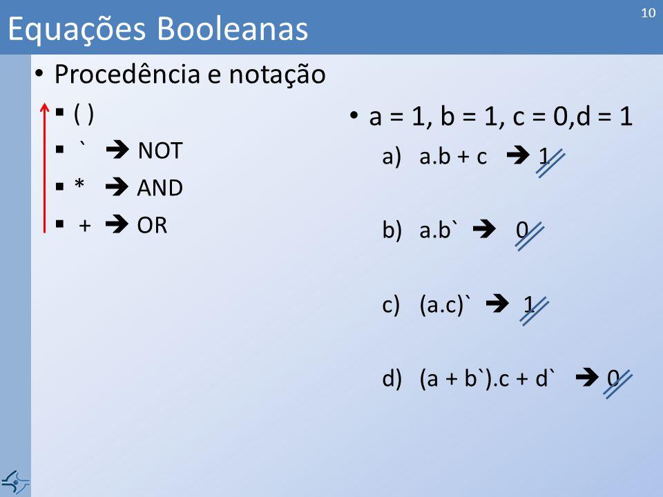 Equações Booleanas Procedência e notação a = 1, b = 1, c = 0,d = 1 ( )