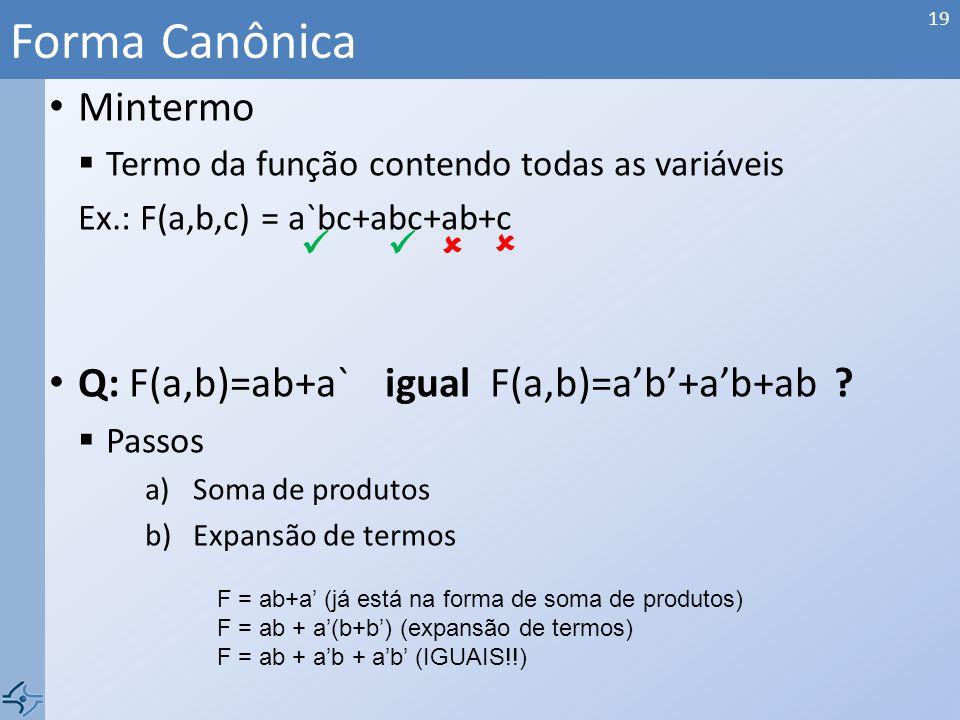 Forma Canônica Mintermo Q: F(a,b)=ab+a` igual F(a,b)=a'b'+a'b+ab