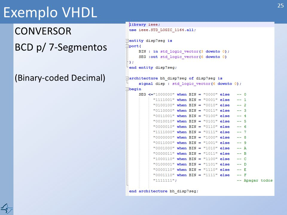 Exemplo VHDL CONVERSOR BCD p/ 7-Segmentos (Binary-coded Decimal)