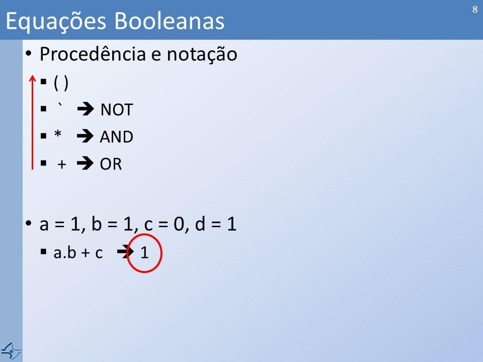 Equações Booleanas Procedência e notação a = 1, b = 1, c = 0, d = 1