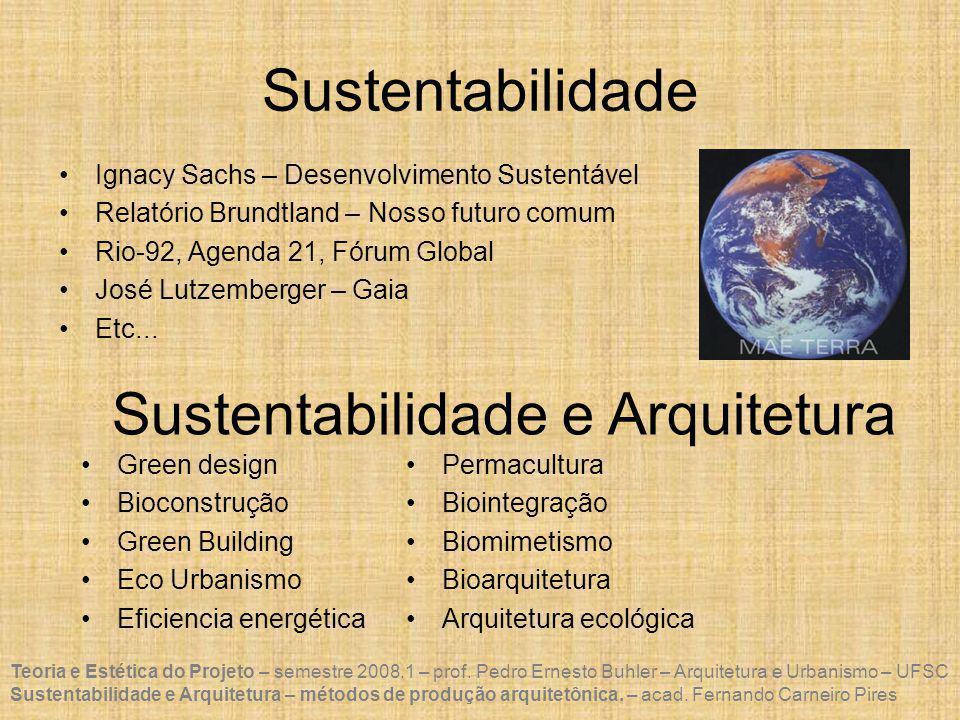 Sustentabilidade e Arquitetura
