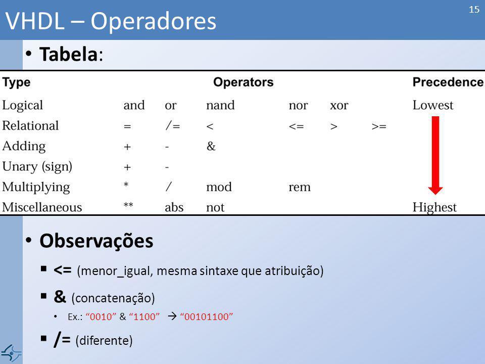 VHDL – Operadores Tabela: Observações