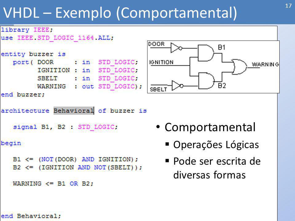 VHDL – Exemplo (Comportamental)