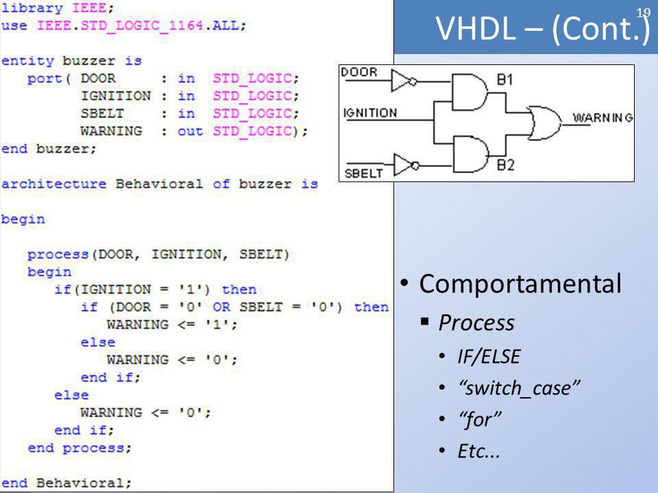 VHDL – (Cont.) Comportamental Process IF/ELSE switch_case for