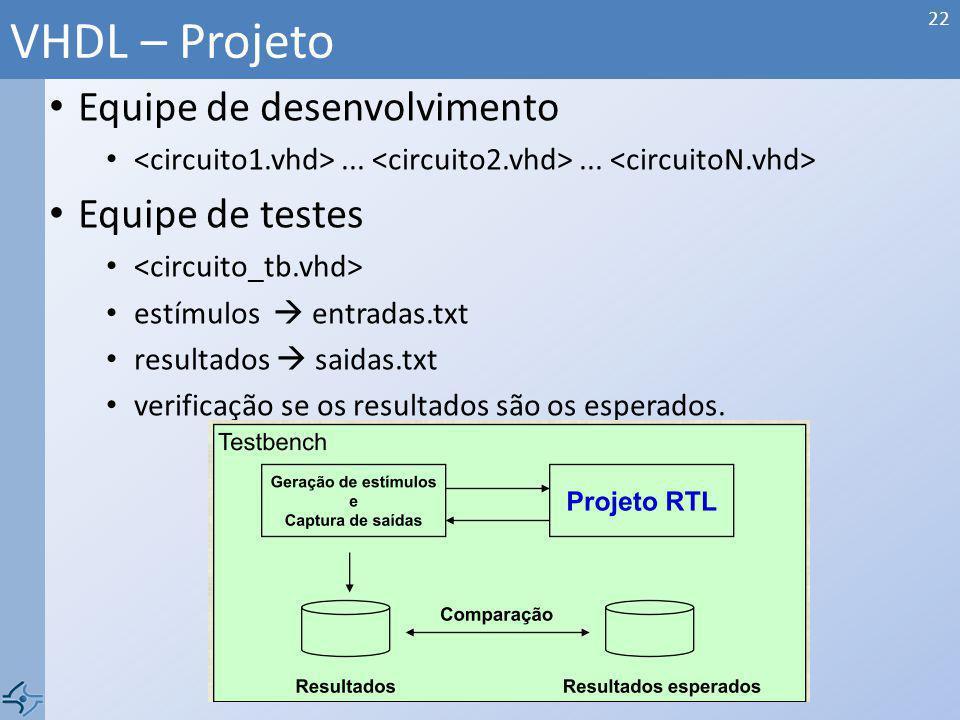 VHDL – Projeto Equipe de desenvolvimento Equipe de testes