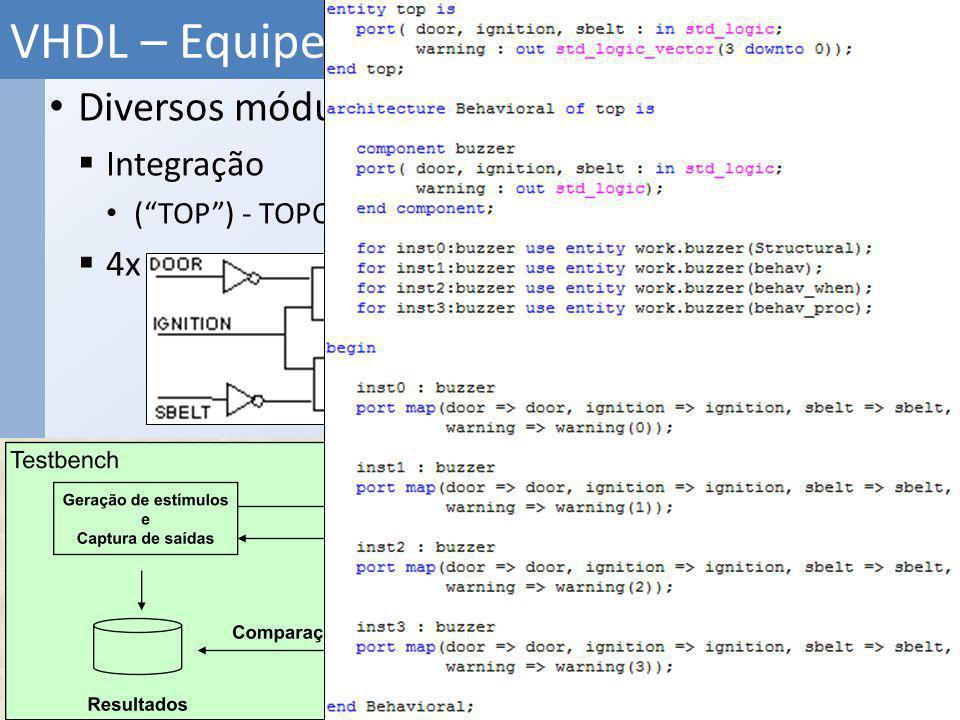 VHDL – Equipe de Desenvolvimento