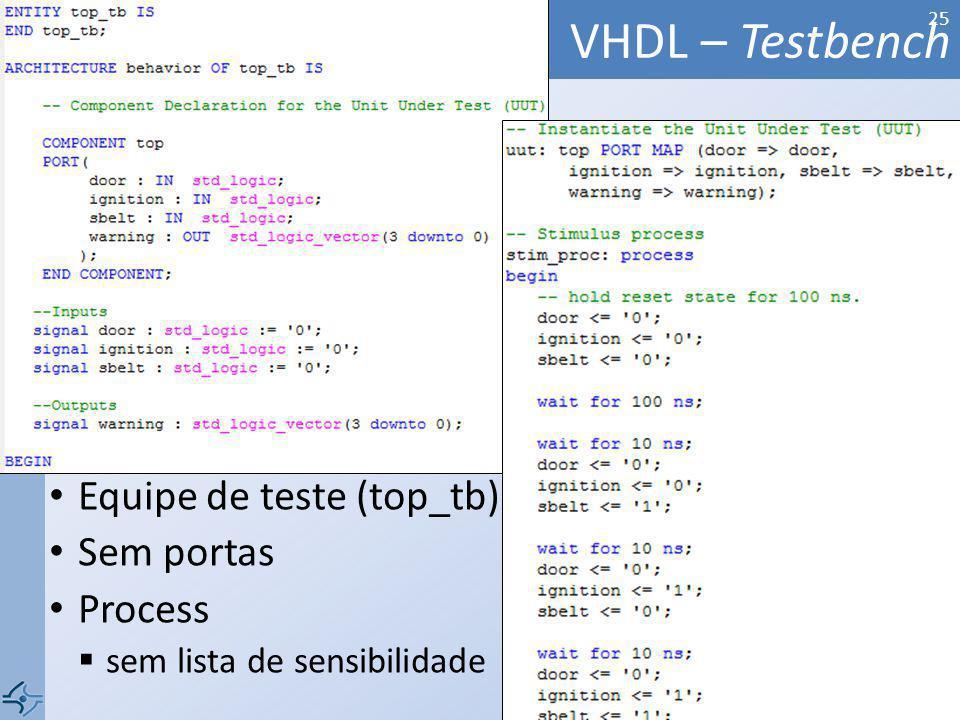 VHDL – Testbench Equipe de teste (top_tb) Sem portas Process