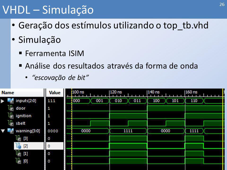 VHDL – Simulação Geração dos estímulos utilizando o top_tb.vhd