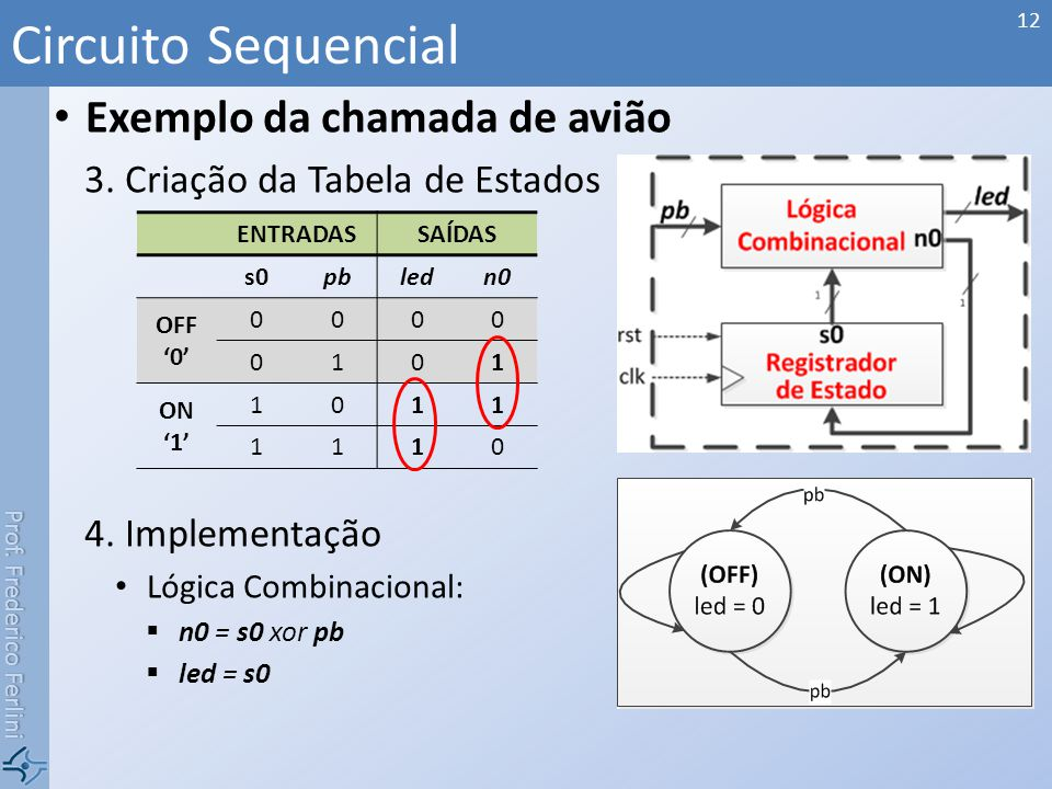 Circuito Sequencial Exemplo da chamada de avião