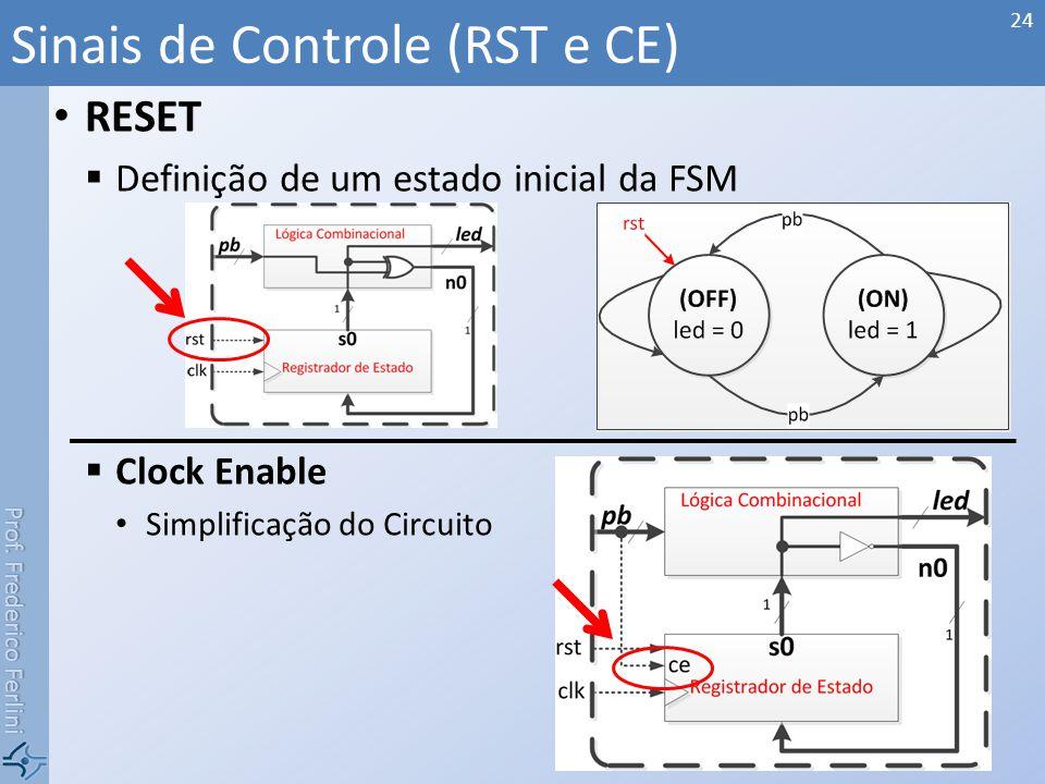 Sinais de Controle (RST e CE)