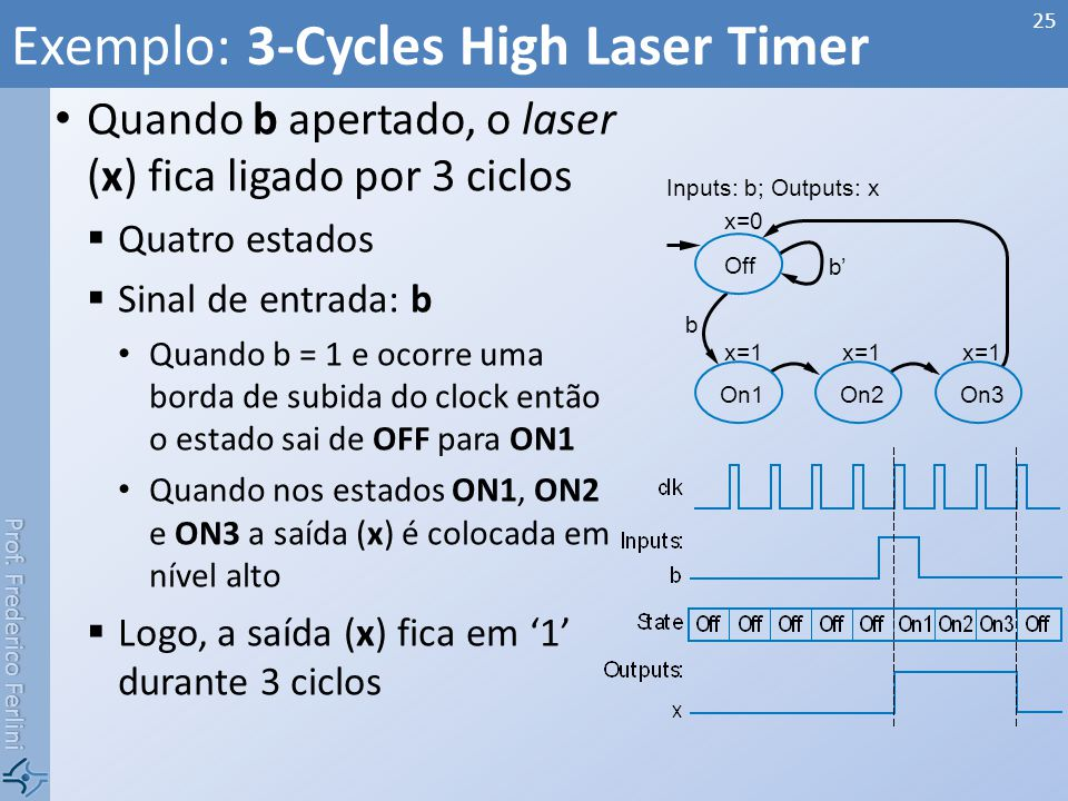 Exemplo: 3-Cycles High Laser Timer
