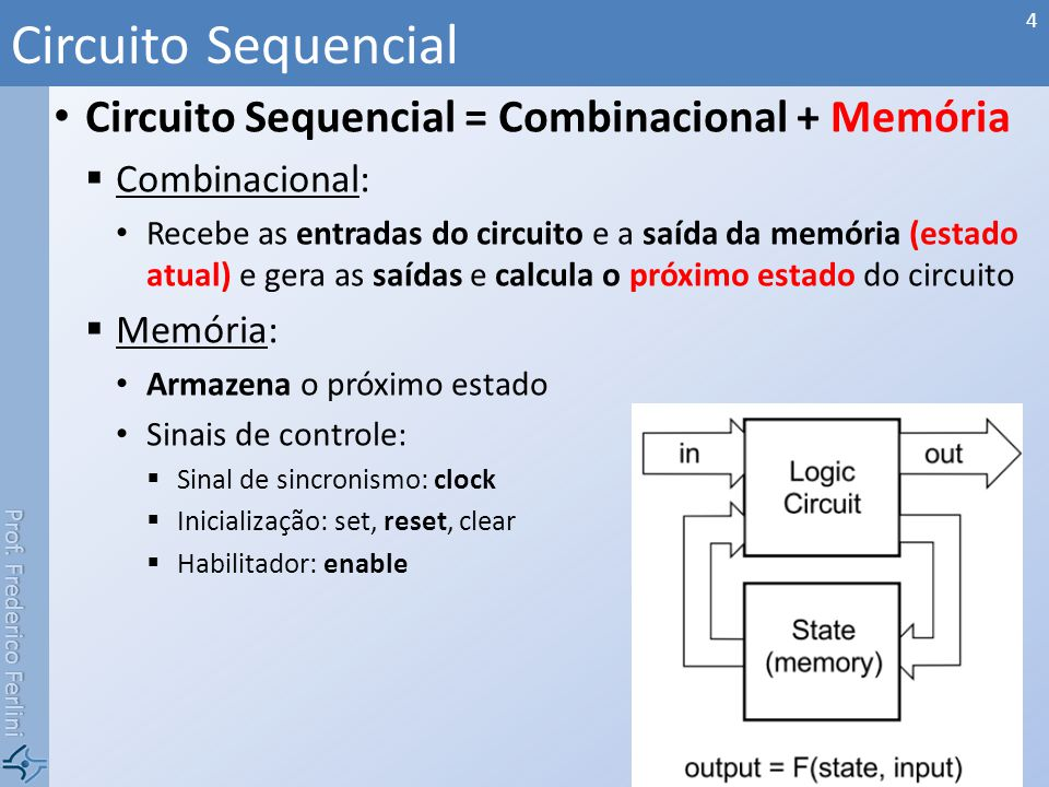 Circuito Sequencial Circuito Sequencial = Combinacional + Memória
