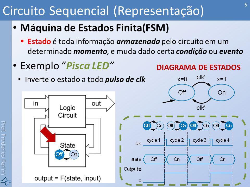 Circuito Sequencial (Representação)