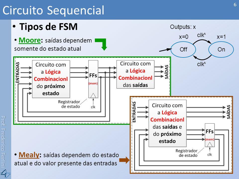 Circuito Sequencial Tipos de FSM Moore: saídas dependem