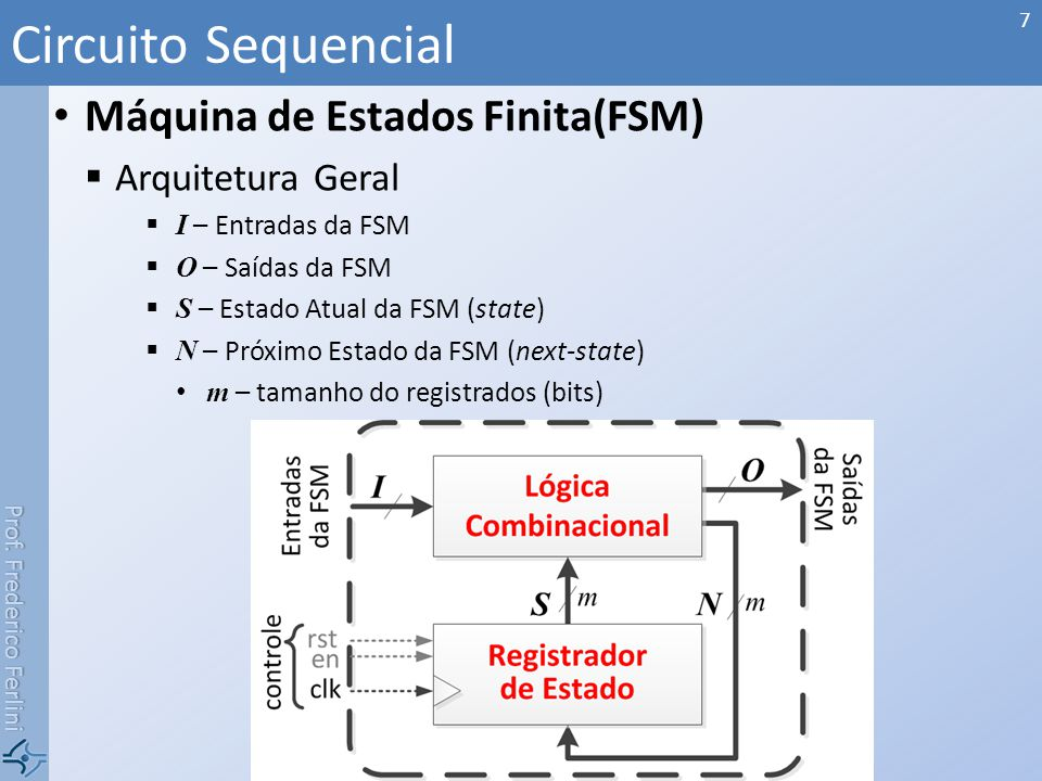Circuito Sequencial Máquina de Estados Finita(FSM) Arquitetura Geral