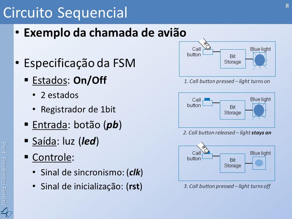 Circuito Sequencial Exemplo da chamada de avião Especificação da FSM
