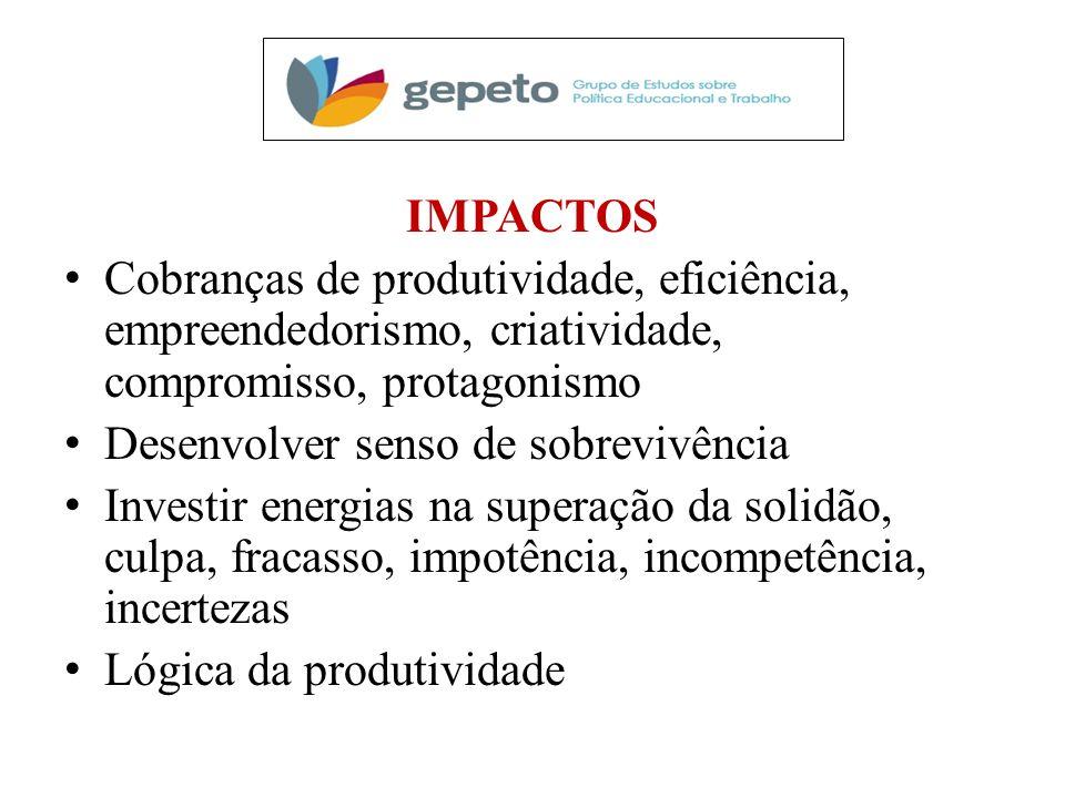 IMPACTOS Cobranças de produtividade, eficiência, empreendedorismo, criatividade, compromisso, protagonismo.