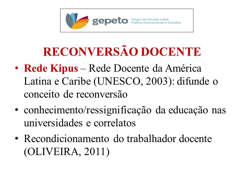 RECONVERSÃO DOCENTE Rede Kipus – Rede Docente da América Latina e Caribe (UNESCO, 2003): difunde o conceito de reconversão.